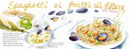 spaghetti_ai_frutti_di_mare